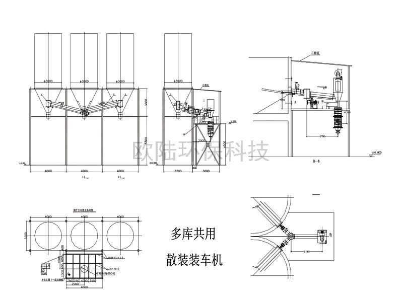 OLDSZ250型(水泥)粉體雙庫(多庫)散裝裝車機