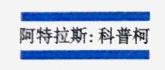宝勒特压缩机(上海)有限公司