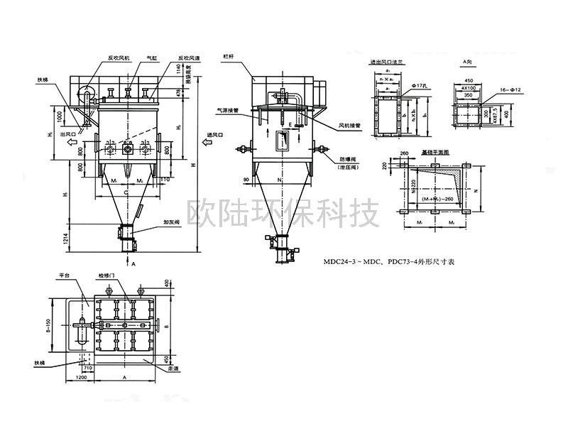 MDC(PDC)型防爆袋式除塵器