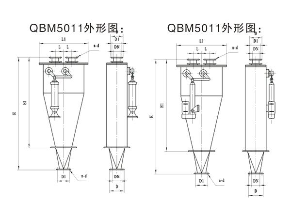 BM5011系列雙路輸送切斷閥-1