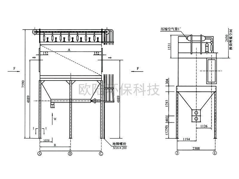 LFGM型氣箱脈沖袋式除塵器