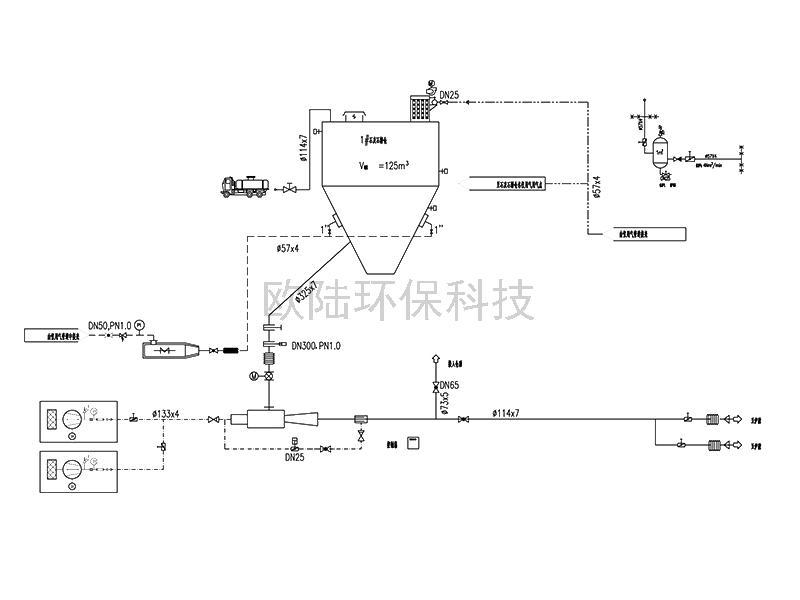 電廠石灰石氣力輸送系統