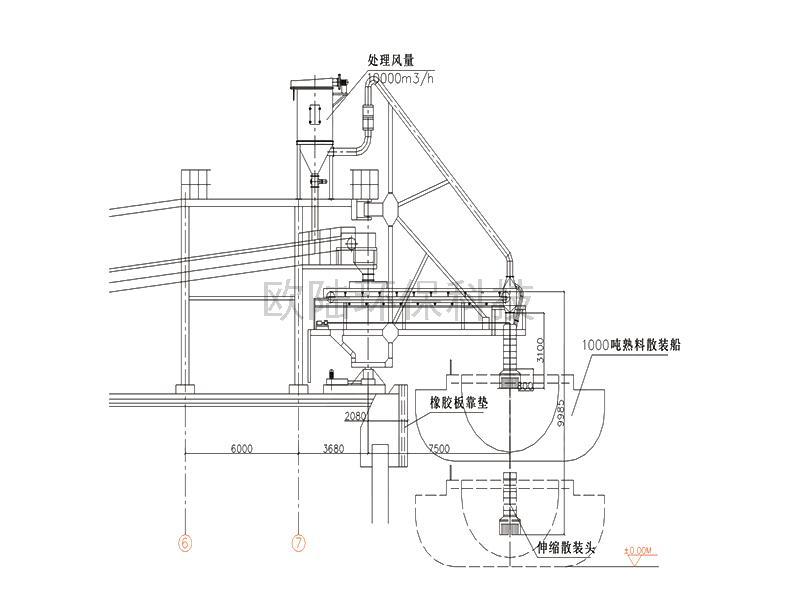 OLSZZ800型(長江碼頭,港囗)