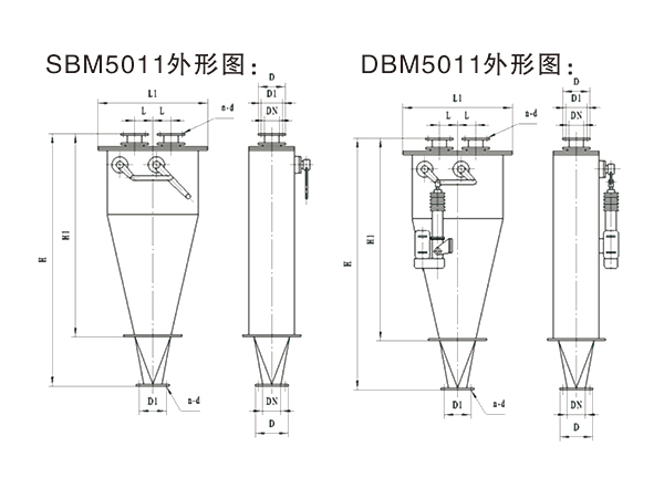 BM5011系列雙路輸送切斷閥